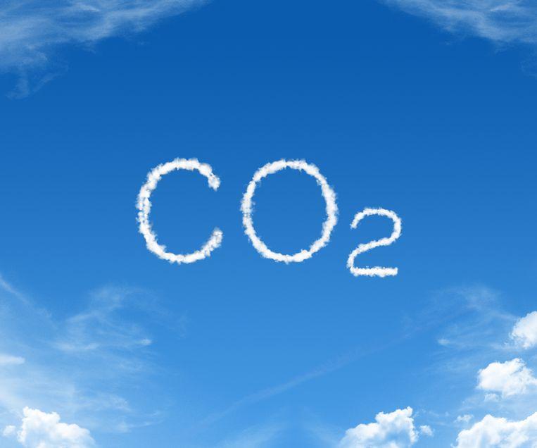 Blog: Wat het klimaat betreft is niets meer vrijblijvend